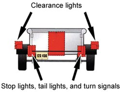 "Trailer over 80"" wide that wouldn't use