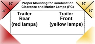 Diagram to illustrate 90 degree light spread of PC-rated lights