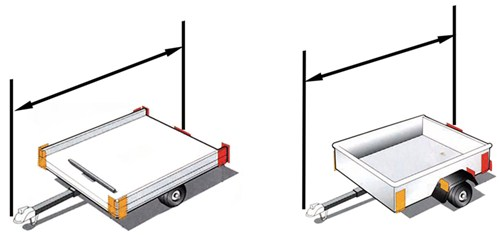 Diagram showing where to measure the length of a trailer