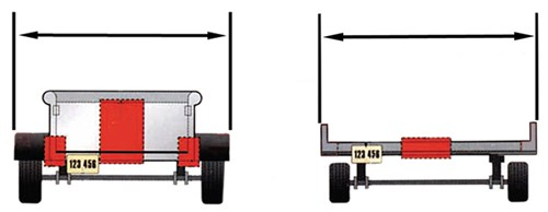 Diagram showing where to measure the width of a trailer