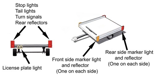 Diagram with minimum required trailer lights