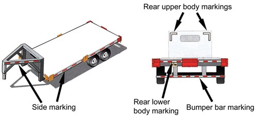 Diagram of trailer over 80 inches wide and greater than 10,000 lbs GVWR illustrating required conspicuity treatments