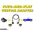 Redarc Tow-Pro Trailer Brake Controller Plug-and-Play Wiring Harness Review
