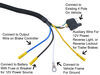Tow Ready Wiring - 30717