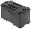 Commercial Grade Battery Box for Group 4D Batteries - Vented Group 4D Batteries 329-HM408