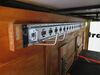 CargoSmart E-Track - 3481708
