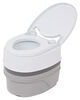 Portable Bathroom Camco