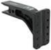 Pintle Mounting Plate