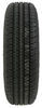 Kenda Trailer Tires and Wheels - AM32195
