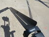 Kuat Hitch Bike Racks - ANVBRB