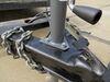 0  trailer jack bulldog a-frame no drop leg round w/ external gearbox - sidewind 13 inch lift 2 000 lbs