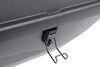 Trunx Rooftop Cargo Box - 18 cu ft - Black Passenger Side Access TRX34FR