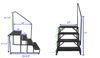 Stromberg Carlson Steel RV and Camper Steps - EHS-103-R