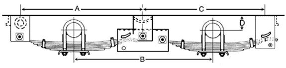 HAP-103-203-01 - Tandem Axle Redline Spring Mounting Hardware