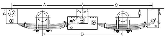 HAP-103-203-03 - Tandem Axle Redline Spring Mounting Hardware