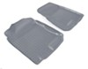 husky liners floor mats custom fit front classic auto - gray