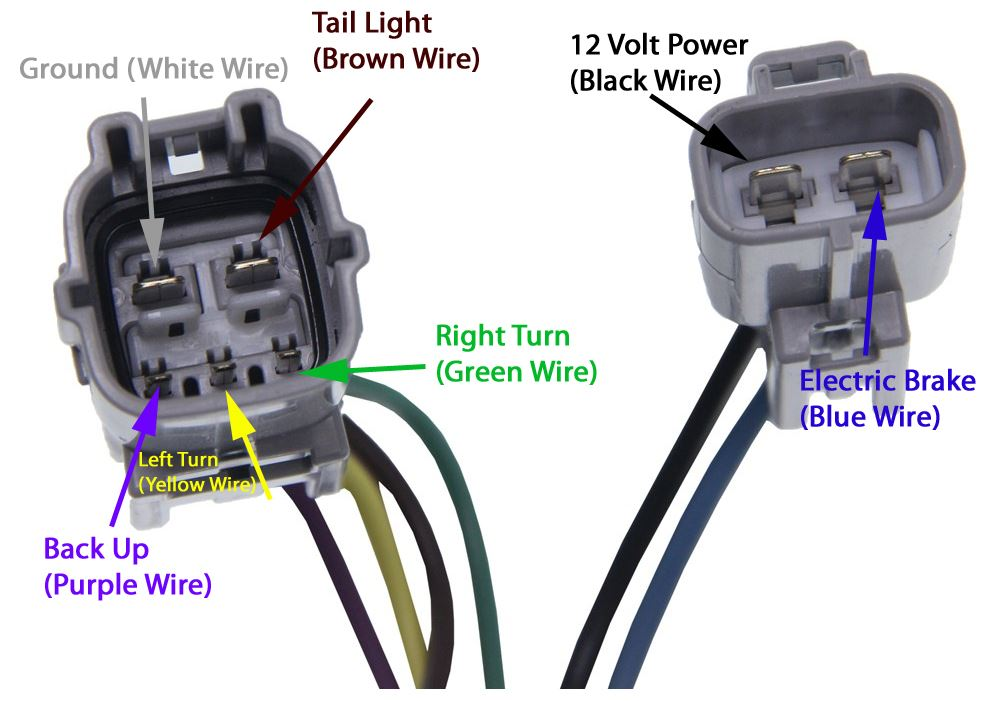 Hopkins Plug-In Simple Vehicle Wiring Harness for Factory Tow Package -  7-Way and 4-Flat Connectors Hopkins Custom Fit Vehicle Wiring HM11143395 | 2014 Toyota Tundra Wiring Harness |  | etrailer.com