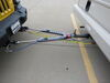 0  accessories and parts hopkins tow bar wiring on a vehicle