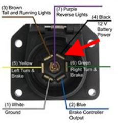 no 12v power on 7-way trailer connector on 2010 nissan titan | etrailer.com  etrailer.com