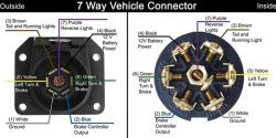chevy 7 way trailer wiring diagram how to wire replacement 7 way connector on 2004 chevrolet suburban  connector on 2004 chevrolet suburban