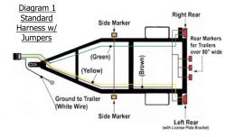 Utility Trailer Light Wiring Diagram and Required Parts | etrailer.cometrailer.com