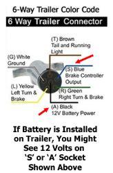 Kaufman Trailer Wiring Diagram from images.etrailer.com