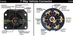 [DIAGRAM_4FR]  Troubleshooting Trailer Brake Wiring Issues on a 2002 Chevy Silverado |  etrailer.com | 2002 Silverado Trailer Wiring Diagram |  | etrailer.com