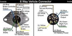 [DIAGRAM_5LK]  How to Wire a 6 Pole Round Trailer End Plug | etrailer.com | Industry Standard 6 Pin Trailer Plug Wiring Diagram |  | etrailer.com