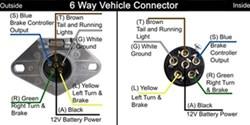 How to Wire a 6 Pole Round Trailer End Plug | etrailer.com