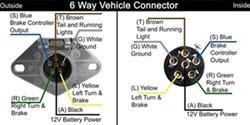 How to Wire a 6 Pole Round Trailer End Plug | etrailer.cometrailer.com