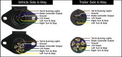 Wiring Diagram for the Adapter 6-Pole to 7-Pole Trailer Wiring Adapter #  47435 | etrailer.cometrailer.com