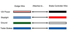 2006 dodge ram trailer brake wiring diagram do you have a generic wiring diagram for installing a brake  wiring diagram for installing a brake