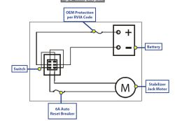 Wiring Diagram For Lipper Stabilizer Jacks | etrailer.com | Hydraulic Leveling Jacks Wiring Diagram |  | etrailer.com