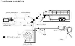 Trailer Breakaway Box Wiring Diagram from images.etrailer.com