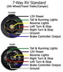 [SCHEMATICS_44OR]  Troubleshooting Horse Trailer Wiring | etrailer.com | Horse Trailer Wiring Schematics |  | etrailer.com
