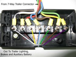 Wiring Diagram For Junction Box And Or Breakaway Kit On A Gooseneck Trailer Etrailer Com