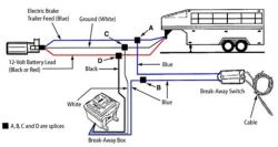 Wiring Diagram for Junction Box and/or Breakaway Kit on a Gooseneck Trailer  | etrailer.cometrailer.com
