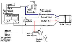 Brake Controller And Wiring For A 1990 Ford F 250 Towing A 2 Tandem Axle Trailer Etrailer Com