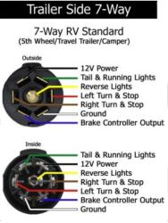7 Way Rv Trailer Wiring Diagram from images.etrailer.com