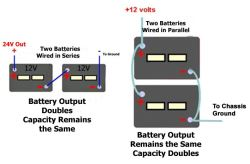 [SCHEMATICS_49CH]  How to Connect two 12 Volt Batteries and Still have 12 Volts Output |  etrailer.com | Wiring Two Batteries In Series Diagram |  | etrailer.com