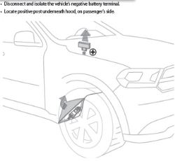 [DIAGRAM_38EU]  Location of Blue Wire for Installing the Tekonsha Wiring Harness TK22113 in  2015 Dodge Durango | etrailer.com | Dodge Durango Wiring Harness |  | etrailer.com