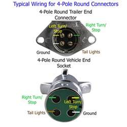 Wiring Diagram For Blue Ox 4-Wire Electrical Cord With Round Plugs |  etrailer.com