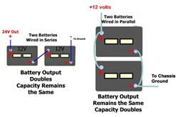 weekend warrior generator wiring diagram how to wire two batteries in parallel on an rv trailer etrailer com  parallel on an rv trailer