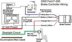 Wire Diagram for Installing a Voyager Brake Controller on a 2002 Ford F-250  | etrailer.com | Ford F550 Brake Controller Wiring Diagram |  | etrailer.com