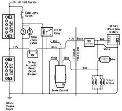 [DIAGRAM_1JK]  Installing Trailer Wiring on a 24V System of a Military Hummer --1987 M998  hmmwv | etrailer.com | 24v Military Trailer Wiring Diagram |  | etrailer.com