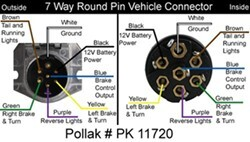 How to Wire the Pollak 7-Pole, Round Pin Trailer Wiring Socket - Vehicle  End # PK11720 | etrailer.cometrailer.com