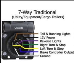 2017 Dodge Ram Trailer Wiring Diagram from images.etrailer.com