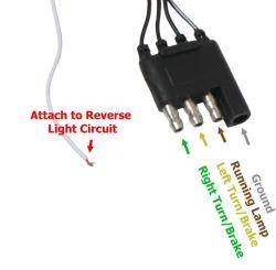 Installing LED Tailgate Light Bar to 5th Wheel Trailer for Additional Light  | etrailer.cometrailer.com
