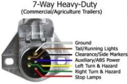 Heavy Duty 7 Way Trailer Plug Wiring Diagram from images.etrailer.com