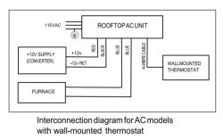 ac thermostat wire diagram wiring atwood air command ac on trailer etrailer com  wiring atwood air command ac on trailer